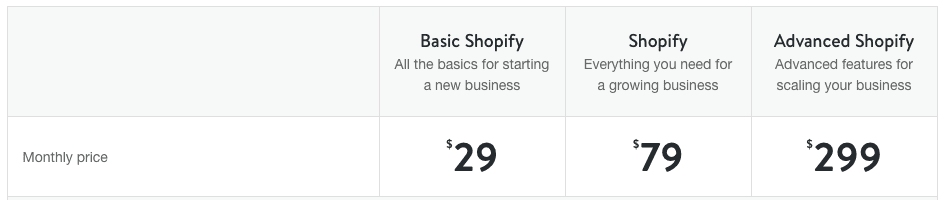 Shopify Pricing quikclicks