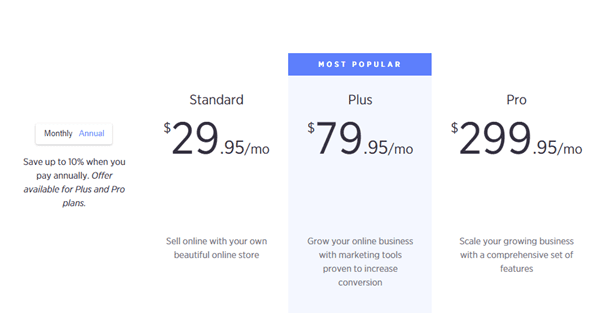 BigCommerce Pricing 2020